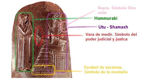 codigo de hammurabi derechos de mujeres y niños foto de potas