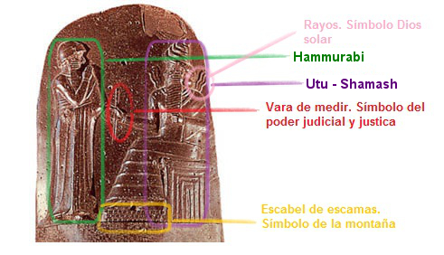 what are the pros and cons of the code of hammurabi s and code of lipit ishtar How the romans did for us: ancient roots of the tort of negligence (the sort of case which would have been treated in the code of hammurabi as a situation of reduced culpability laws of lipit-ishtar 7-10.